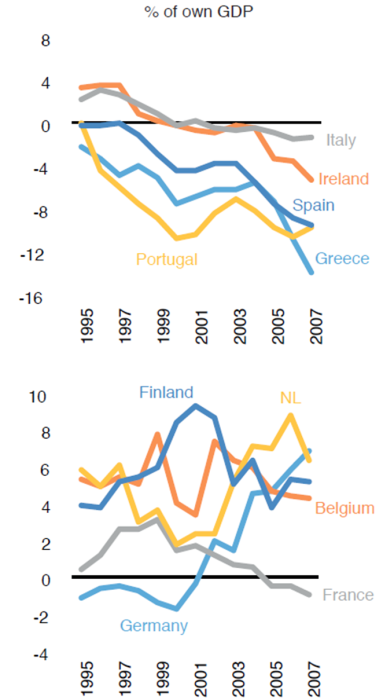 Source: http://www.voxeu.org/sites/default/files/file/Policy%20Insight%2085.pdf